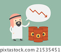 Oil price drops 21535451