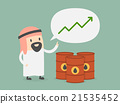 Oil price growth 21535452