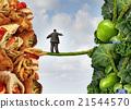 Diet Change 21544570