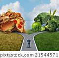 Diet Decision 21544571