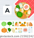 Products vitamin A 21562242