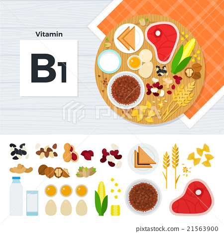 Products with vitamin B1 21563900