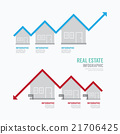 Real Estate Graph Design Infographic. Concept  21706425