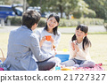picnic, family, lunch 21727327