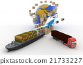 Cardboard boxes, cargo ship, truck and plane. 21733227