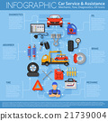 Car Service Infographics 21739004