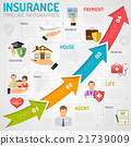 Insurance Services Timeline Infographics 21739009