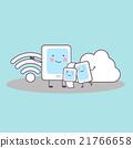 smartphone, smartwatch,tablet ,cloud computing 21766658