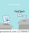 tablet and smartphone , medicel drone 21766663