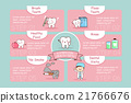 health cute teeth 21766676