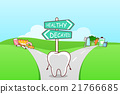 cute cartoon tooth think confused 21766685