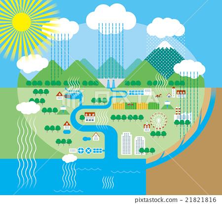水循環 21821816