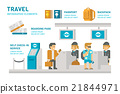 Flat design check-in at airport travel 21844971
