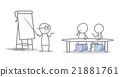 Presentation 21881761