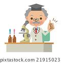 專家 好的跡象 顯微鏡 21915023