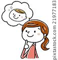 插圖素材:孕婦和出生的孩子 21977183