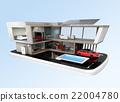 智能住宅 應用程序 行動電話 22004780