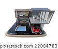 智能住宅 應用程序 行動電話 22004783
