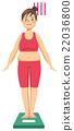 การคุมอาหาร,ความอ้วน,หญิง 22036800
