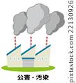 environmental pollution, public disruption, factories 22130926