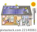 全部電氣化 太陽能板 太陽能 22140061