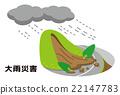 暴雨 山崩 矢量 22147783