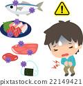 食物中毒 人類 人物 22149421