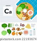Products with Calcium 22193674