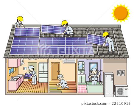 全部電氣化 太陽能板 房屋 22210912