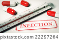 Medical Concept, Infection and high temperature 22297264