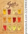 Poster juice menu kraft 22299663