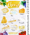 Poster cheese 22314180