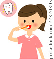 Girls brushing teeth 22320395
