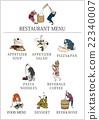 menu, vectors, menus 22340007