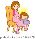 Prenatal care for pregnant women and her family.  22342978
