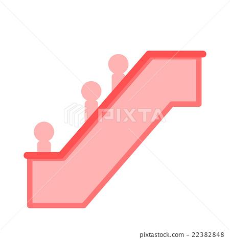 自動樓梯 22382848