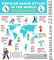 Dance Infographic Illustration 22399885