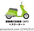 小型摩托車 交通工具 車 22442915