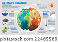 Climate change infographics 22465569