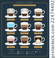 Coffee  Guide Diagram. Vector Illustrations. 22474402