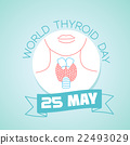25 may World Thyroid Day 22493029