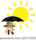 강한 햇볕과 양산의 여성 자외선 차단 22517358