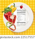 Vector of Nutrition facts in pepper bell  22517557