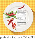 Vector of Nutrition facts in red and green chilli 22517693
