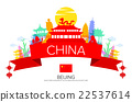 China Beijing Travel, Landmarks. 22537614