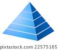 피라미드, 차트, 프레젠테이션 22575165