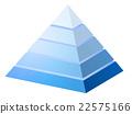pyramid 22575166