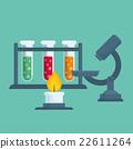 เคมี,วิทยาศาสตร์,การวิจัย 22611264