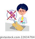 杀菌 杀毒 微生物 22634764