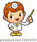 Doctor mascot the direction of pointing.  22643433